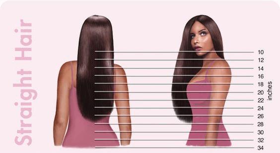 straight hair length